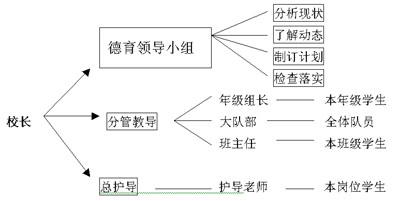 教导处制度昵图网素材图库大图